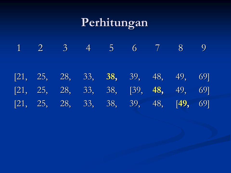 Perhitungan 1 2 3 4 5 6 7 8 9. [21, 25, 28, 33, 38, 39, 48, 49, 69] [21, 25, 28, 33, 38, [39, 48, 49, 69]